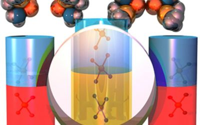 Chalmers researchers are probing the properties of new green solvents