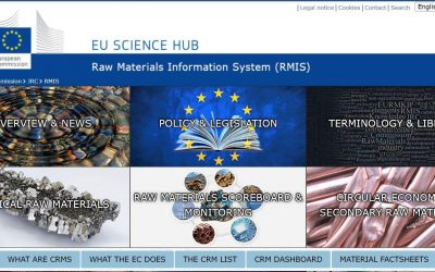 The EU TARANTULA team took part in the RMIS-H2020 workshop