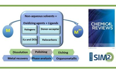 Oxidative dissolution of metals in organic solvents: a critical review